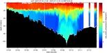 sea-water-temperature
