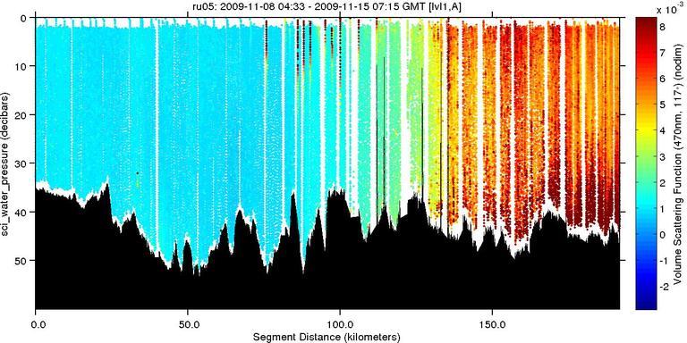 sci-bb3slo-b470-scaled image