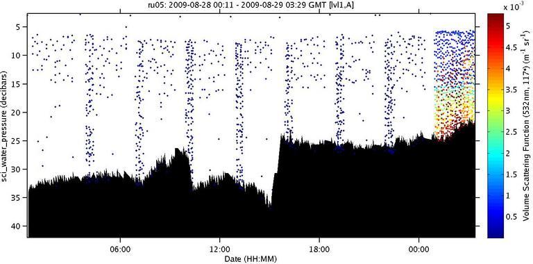 sci-bb3slo-b532-scaled image