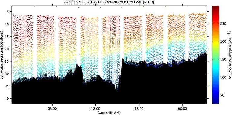 sci-oxy3835-oxygen image