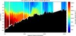 sea-water-density