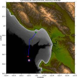 Transect Map