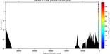 sci-oxy3835-wphase-oxygen-tcor
