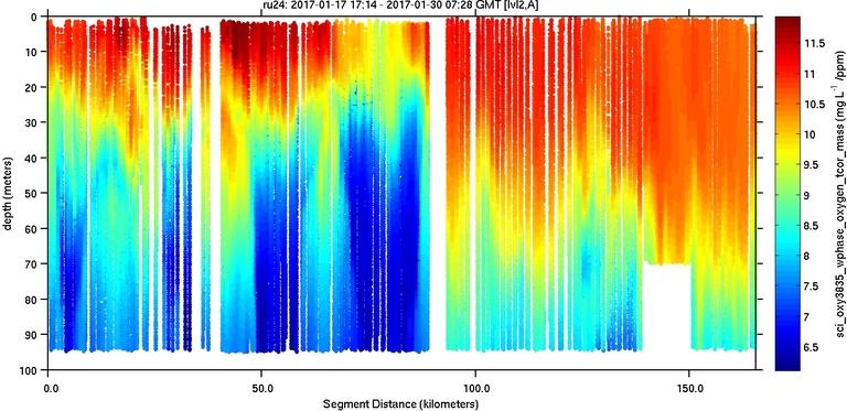sci-oxy3835-wphase-oxygen-tcor-mass image